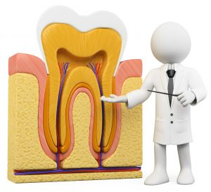 root canal treatment wigan